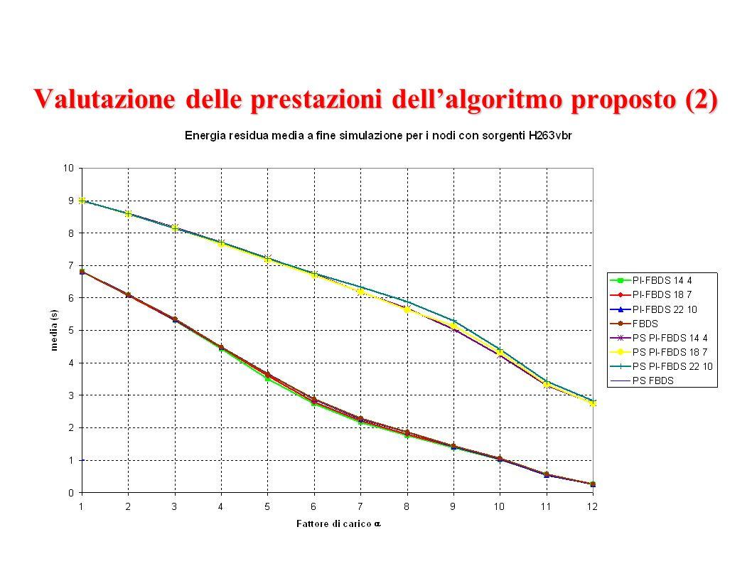 Valutazione delle prestazioni dellalgoritmo proposto (2)