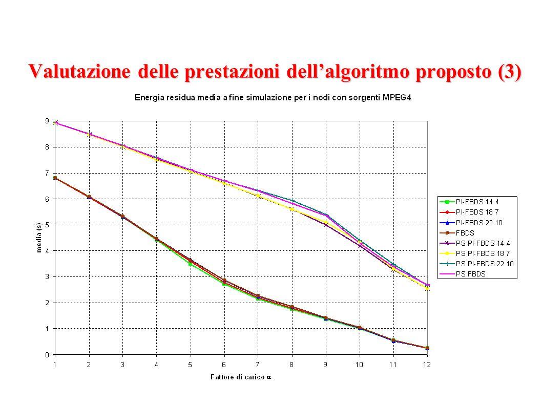 Valutazione delle prestazioni dellalgoritmo proposto (3)