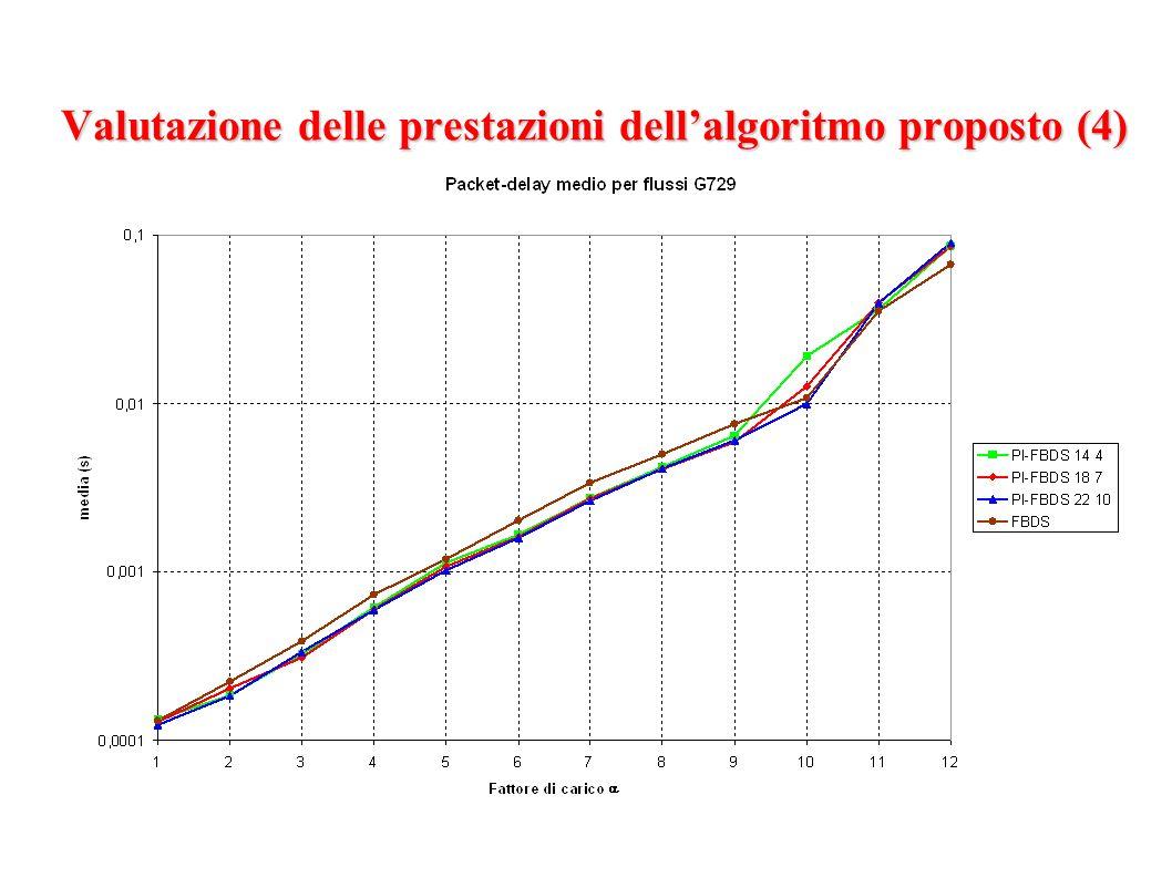 Valutazione delle prestazioni dellalgoritmo proposto (4)
