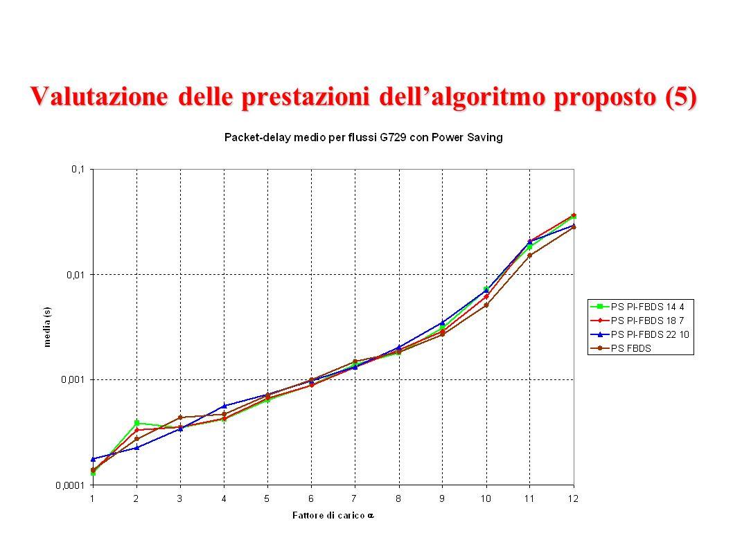 Valutazione delle prestazioni dellalgoritmo proposto (5)