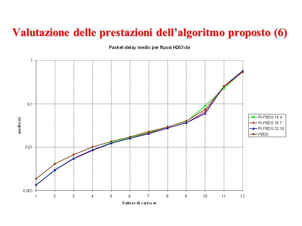 Valutazione delle prestazioni dellalgoritmo proposto (6)