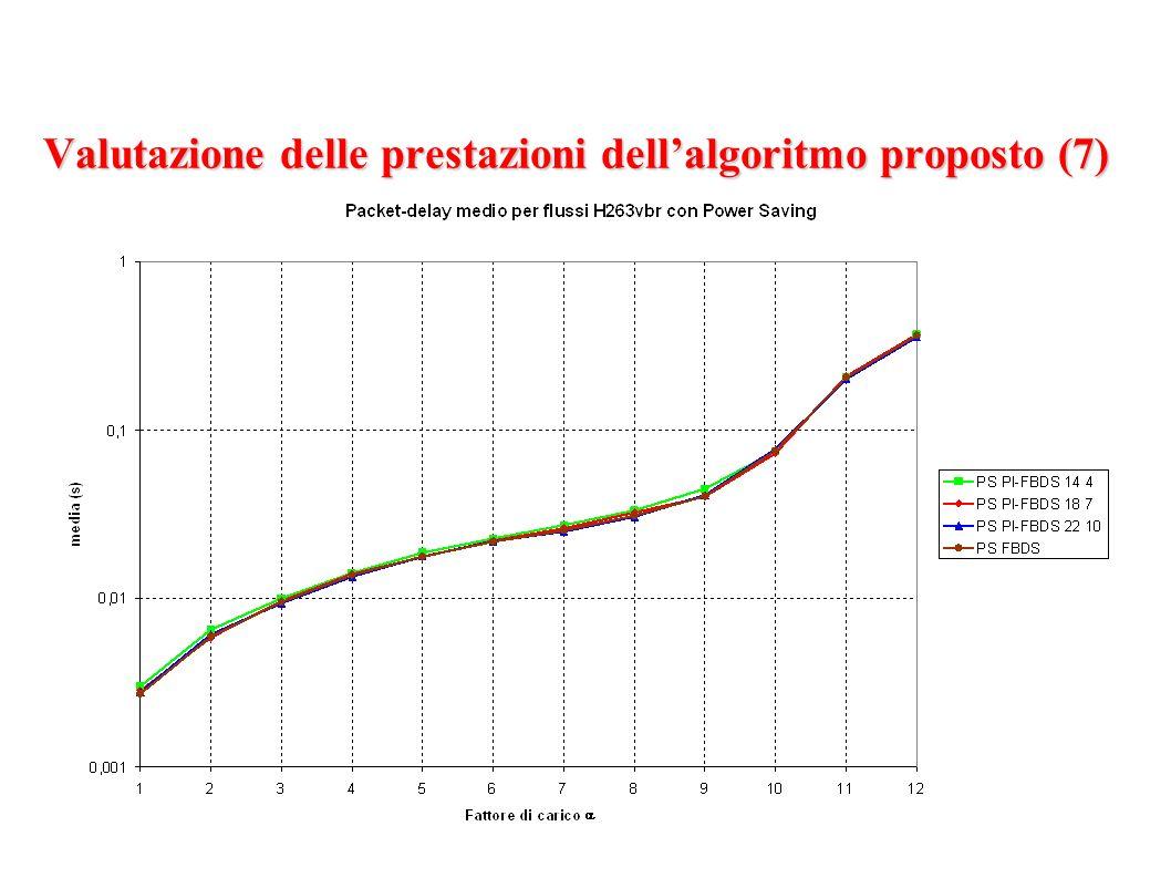 Valutazione delle prestazioni dellalgoritmo proposto (7)
