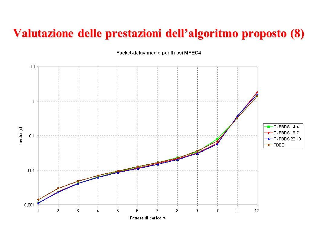 Valutazione delle prestazioni dellalgoritmo proposto (8)