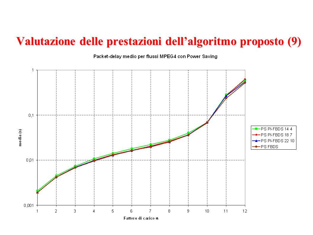 Valutazione delle prestazioni dellalgoritmo proposto (9)