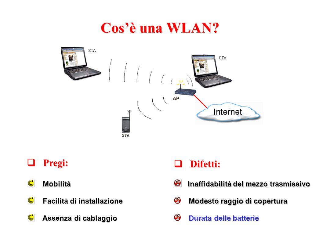 Cosè una WLAN? Pregi: Pregi: Mobilità Mobilità Facilità di installazione Facilità di installazione Assenza di cablaggio Assenza di cablaggio Difetti: