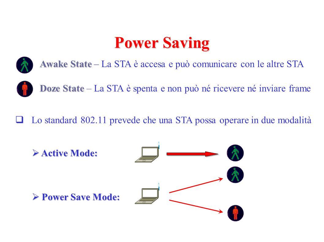Power Saving Awake State Awake State – La STA è accesa e può comunicare con le altre STA Doze State Doze State – La STA è spenta e non può né ricevere né inviare frame Lo standard 802.11 prevede che una STA possa operare in due modalità Active Mode: Active Mode: Power Save Mode: Power Save Mode: