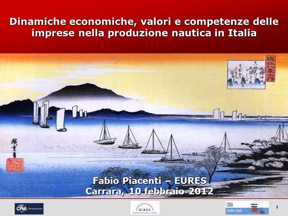 1 Dinamiche economiche, valori e competenze delle imprese nella produzione nautica in Italia Fabio Piacenti – EURES Carrara, 10 febbraio 2012