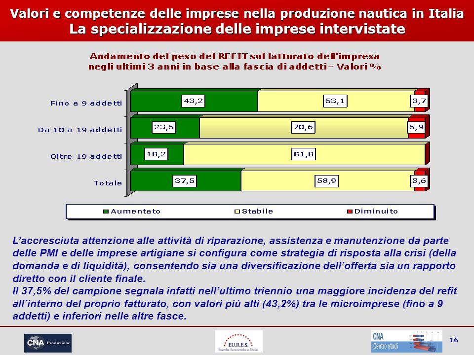 16 Valori e competenze delle imprese nella produzione nautica in Italia La specializzazione delle imprese intervistate Laccresciuta attenzione alle at