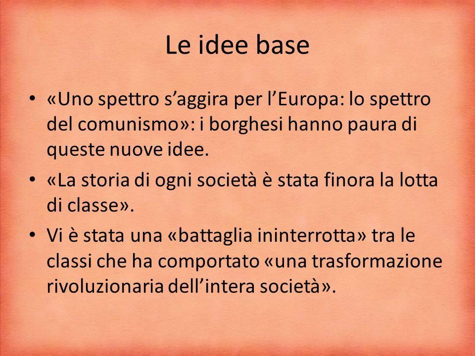 Le idee base «Uno spettro saggira per lEuropa: lo spettro del comunismo»: i borghesi hanno paura di queste nuove idee.
