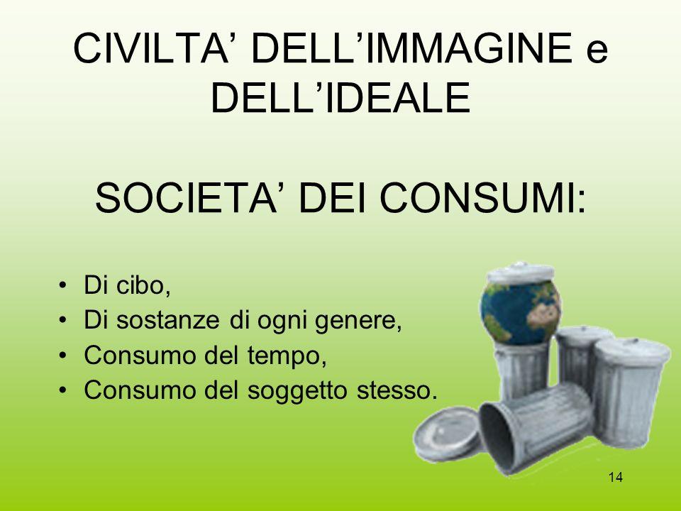 14 CIVILTA DELLIMMAGINE e DELLIDEALE SOCIETA DEI CONSUMI: Di cibo, Di sostanze di ogni genere, Consumo del tempo, Consumo del soggetto stesso.