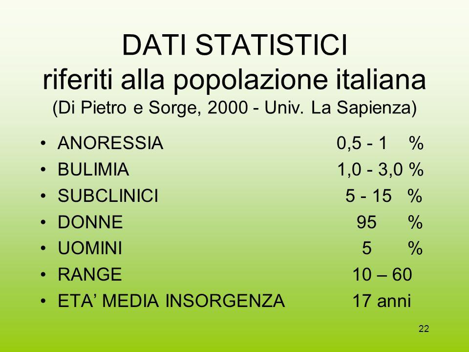 22 DATI STATISTICI riferiti alla popolazione italiana (Di Pietro e Sorge, 2000 - Univ. La Sapienza) ANORESSIA 0,5 - 1 % BULIMIA 1,0 - 3,0 % SUBCLINICI