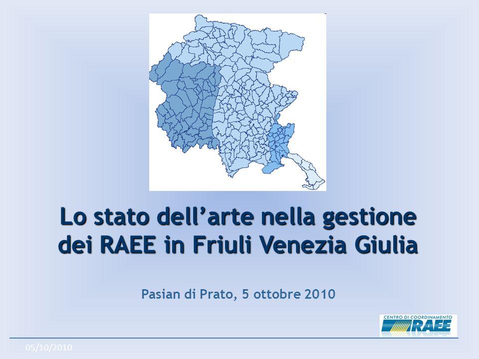 05/10/2010 Lo stato dellarte nella gestione dei RAEE in Friuli Venezia Giulia Pasian di Prato, 5 ottobre 2010
