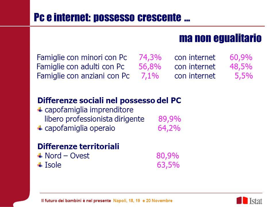 Pc e internet: possesso crescente … Famiglie con minori con Pc 74,3%con internet60,9% Famiglie con adulti con Pc 56,8%con internet48,5% Famiglie con anziani con Pc 7,1%con internet 5,5% Differenze sociali nel possesso del PC capofamiglia imprenditore libero professionista dirigente 89,9% capofamiglia operaio 64,2% Differenze territoriali Nord – Ovest 80,9% Isole 63,5% ma non egualitario Il futuro dei bambini è nel presente Napoli, 18, 19 e 20 Novembre