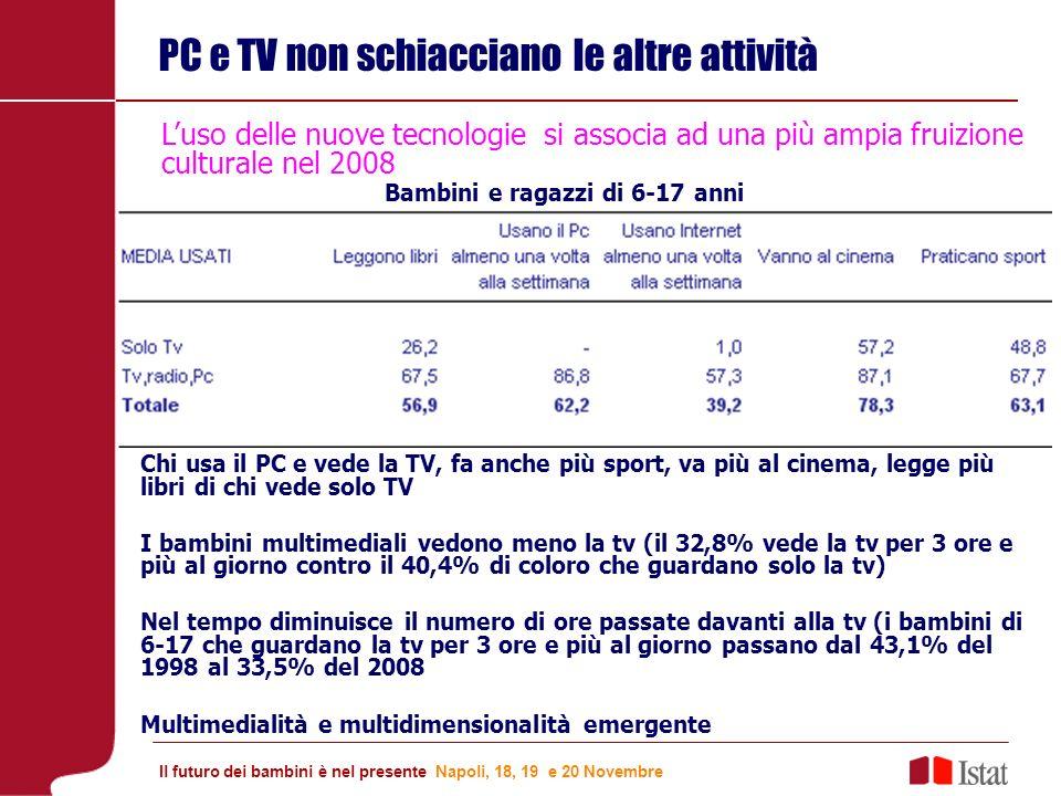 Bambini e ragazzi di 6-17 anni Il futuro dei bambini è nel presente Napoli, 18, 19 e 20 Novembre PC e TV non schiacciano le altre attività Chi usa il PC e vede la TV, fa anche più sport, va più al cinema, legge più libri di chi vede solo TV I bambini multimediali vedono meno la tv (il 32,8% vede la tv per 3 ore e più al giorno contro il 40,4% di coloro che guardano solo la tv) Nel tempo diminuisce il numero di ore passate davanti alla tv (i bambini di 6-17 che guardano la tv per 3 ore e più al giorno passano dal 43,1% del 1998 al 33,5% del 2008 Multimedialità e multidimensionalità emergente Luso delle nuove tecnologie si associa ad una più ampia fruizione culturale nel 2008