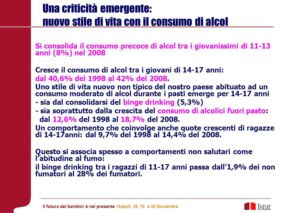 Una criticità emergente: nuovo stile di vita con il consumo di alcol Si consolida il consumo precoce di alcol tra i giovanissimi di 11-13 anni (8%) nel 2008 Cresce il consumo di alcol tra i giovani di 14-17 anni: dal 40,6% del 1998 al 42% del 2008.