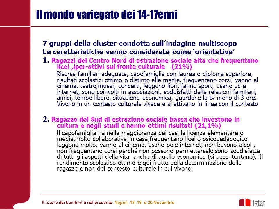 Il mondo variegato dei 14-17enni 7 gruppi della cluster condotta sullindagine multiscopo Le caratteristiche vanno considerate come orientative 1.