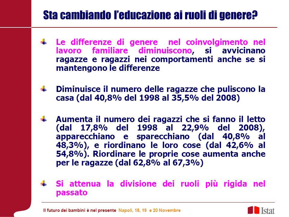 Le differenze di genere nel coinvolgimento nel lavoro familiare diminuiscono, si avvicinano ragazze e ragazzi nei comportamenti anche se si mantengono le differenze Diminuisce il numero delle ragazze che puliscono la casa (dal 40,8% del 1998 al 35,5% del 2008) Aumenta il numero dei ragazzi che si fanno il letto (dal 17,8% del 1998 al 22,9% del 2008), apparecchiano e sparecchiano (dal 40,8% al 48,3%), e riordinano le loro cose (dal 42,6% al 54,8%).