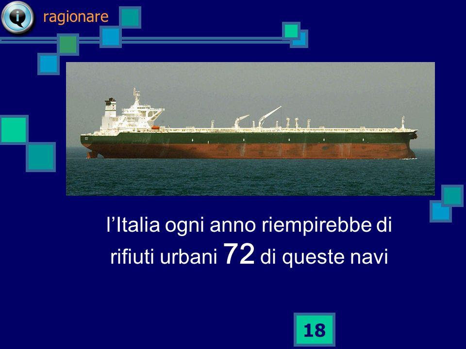 17 ragionare se noi riempissimo la cisterna di questa nave di rifiuti urbani e ne caricassimo altrettanti sul ponte..