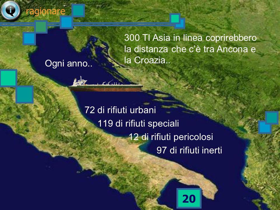 19 ragionare poi se consideriamo anche la produzione di rifiuti dei vari settori dellindustria italiana allora ne riempiamo 300 allanno..