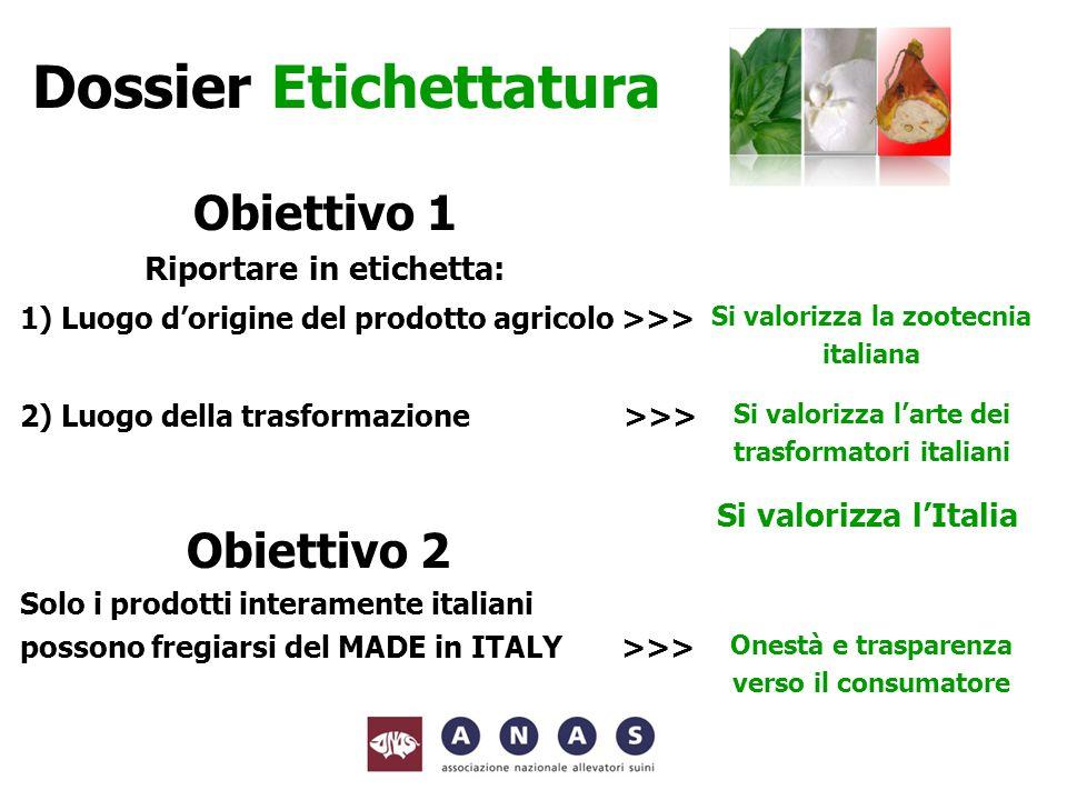 Dossier Etichettatura Cosa afferma lindustria Agro-alimentare italiana.