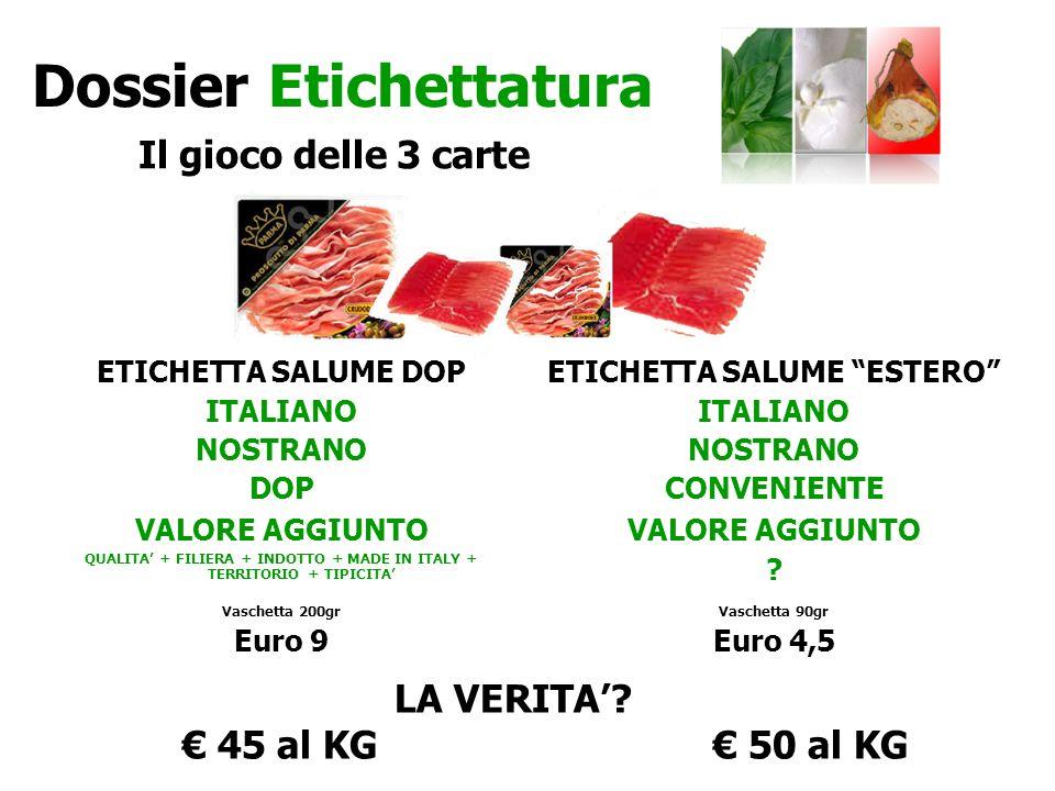 Proviamo ad immaginare il Made in Italy agroalimentare come un colosso industriale: uno dei suoi più importanti settori produttivi è la salume- ria, il cui processo produttivo è così composto: mercato A chi appartiene la Made in Italy S.p.a..