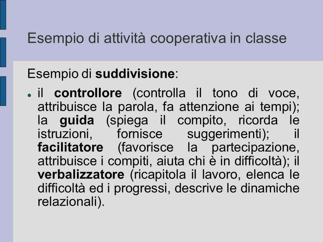 Esempio di attività cooperativa in classe Esempio di suddivisione: il controllore (controlla il tono di voce, attribuisce la parola, fa attenzione ai