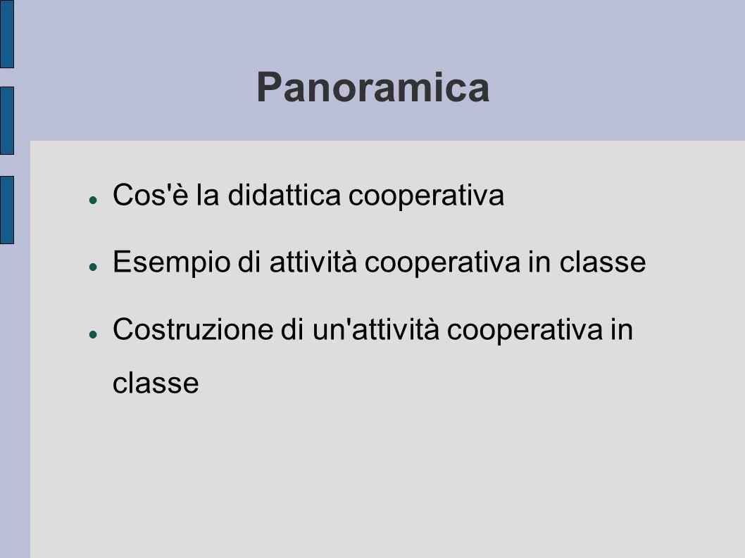 Panoramica Cos'è la didattica cooperativa Esempio di attività cooperativa in classe Costruzione di un'attività cooperativa in classe