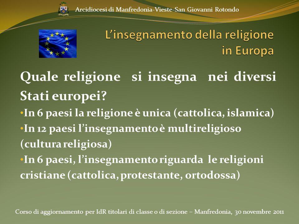 Quale religione si insegna nei diversi Stati europei? In 6 paesi la religione è unica (cattolica, islamica) In 12 paesi linsegnamento è multireligioso