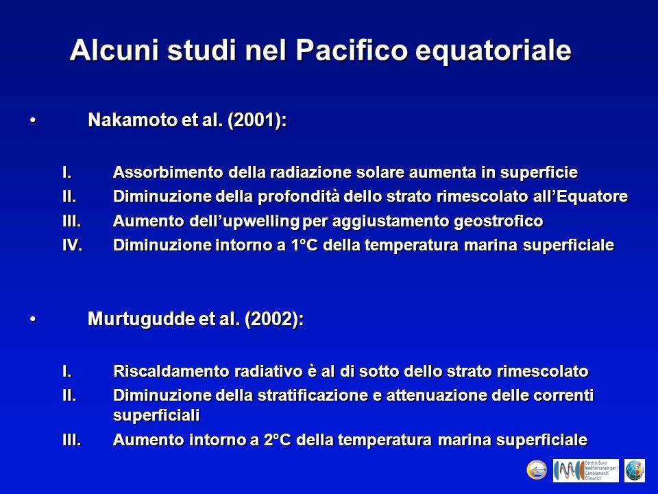 Nakamoto et al. (2001):Nakamoto et al. (2001): I.Assorbimento della radiazione solare aumenta in superficie II.Diminuzione della profondità dello stra