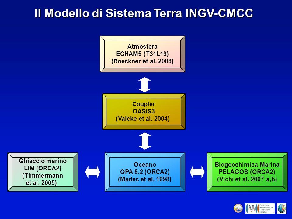 Oceano OPA 8.2 (ORCA2) (Madec et al. 1998) Ghiaccio marino LIM (ORCA2)(Timmermann et al.