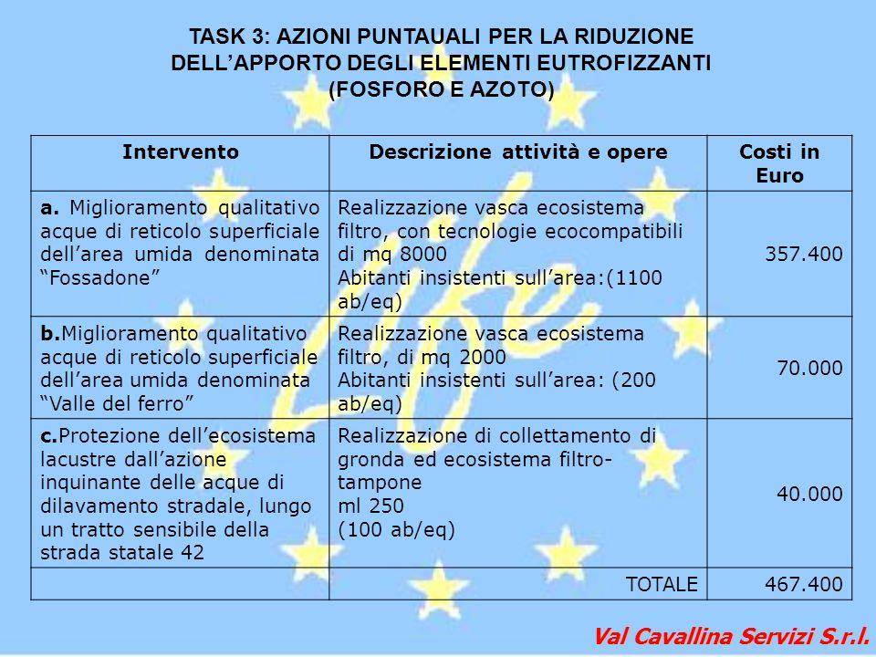 Val Cavallina Servizi S.r.l. InterventoDescrizione attività e opereCosti in Euro a. Miglioramento qualitativo acque di reticolo superficiale dellarea