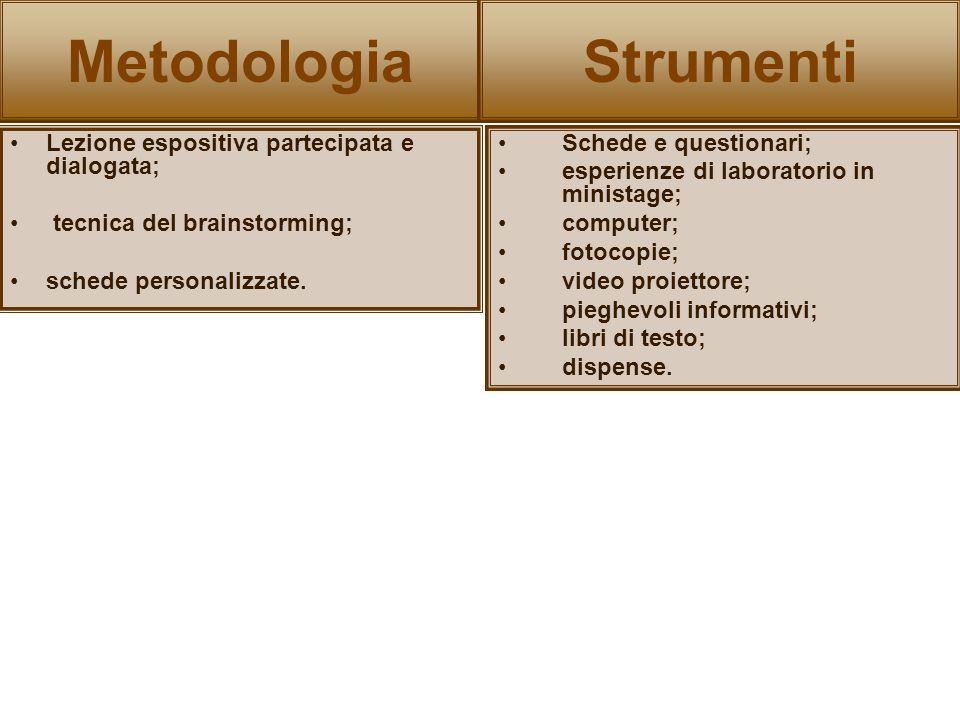 Metodologia Lezione espositiva partecipata e dialogata; tecnica del brainstorming; schede personalizzate.