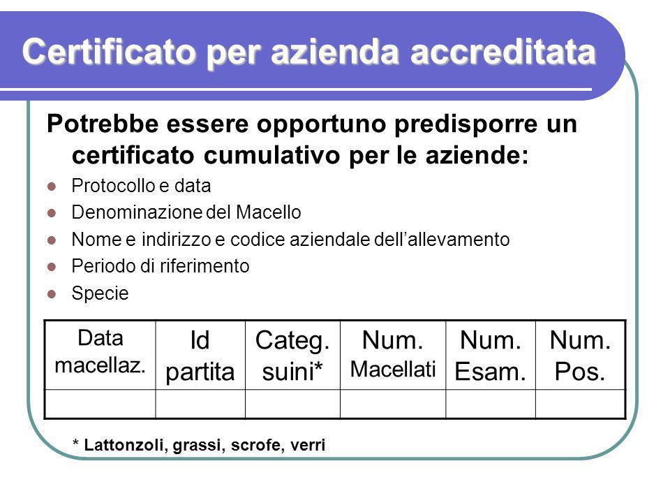 Certificato per azienda accreditata Potrebbe essere opportuno predisporre un certificato cumulativo per le aziende: Protocollo e data Denominazione de