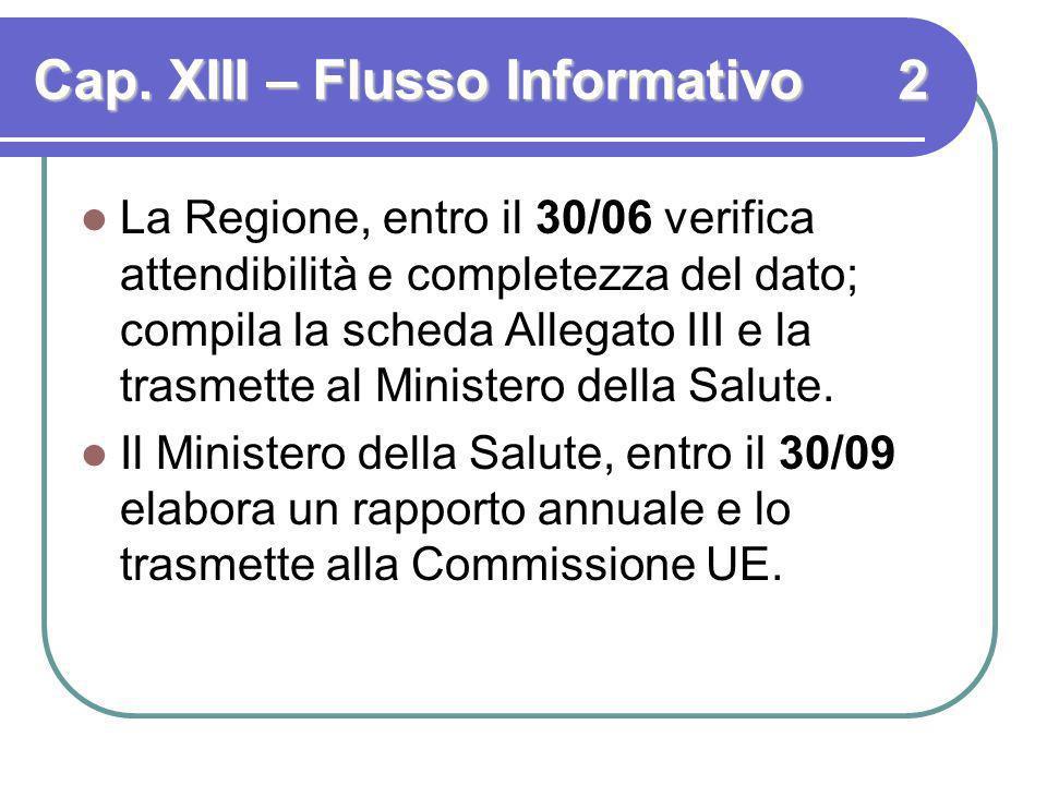 Cap. XIII – Flusso Informativo 2 La Regione, entro il 30/06 verifica attendibilità e completezza del dato; compila la scheda Allegato III e la trasmet
