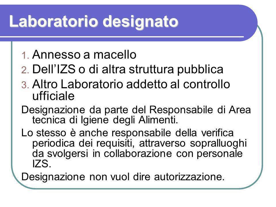 Laboratorio designato 1. Annesso a macello 2. DellIZS o di altra struttura pubblica 3. Altro Laboratorio addetto al controllo ufficiale Designazione d