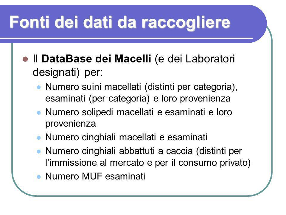Fonti dei dati da raccogliere Il DataBase dei Macelli (e dei Laboratori designati) per: Numero suini macellati (distinti per categoria), esaminati (pe