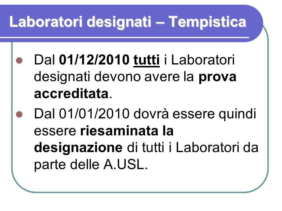 Laboratori designati – Tempistica Dal 01/12/2010 tutti i Laboratori designati devono avere la prova accreditata. Dal 01/01/2010 dovrà essere quindi es