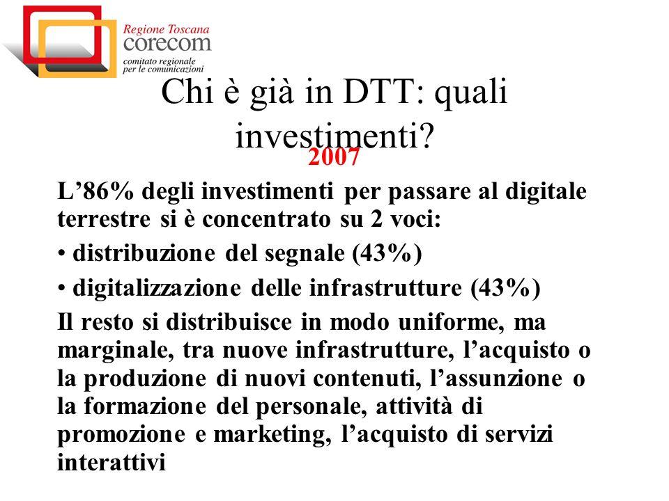 Chi è già in DTT: quali investimenti? 2007 L86% degli investimenti per passare al digitale terrestre si è concentrato su 2 voci: distribuzione del seg