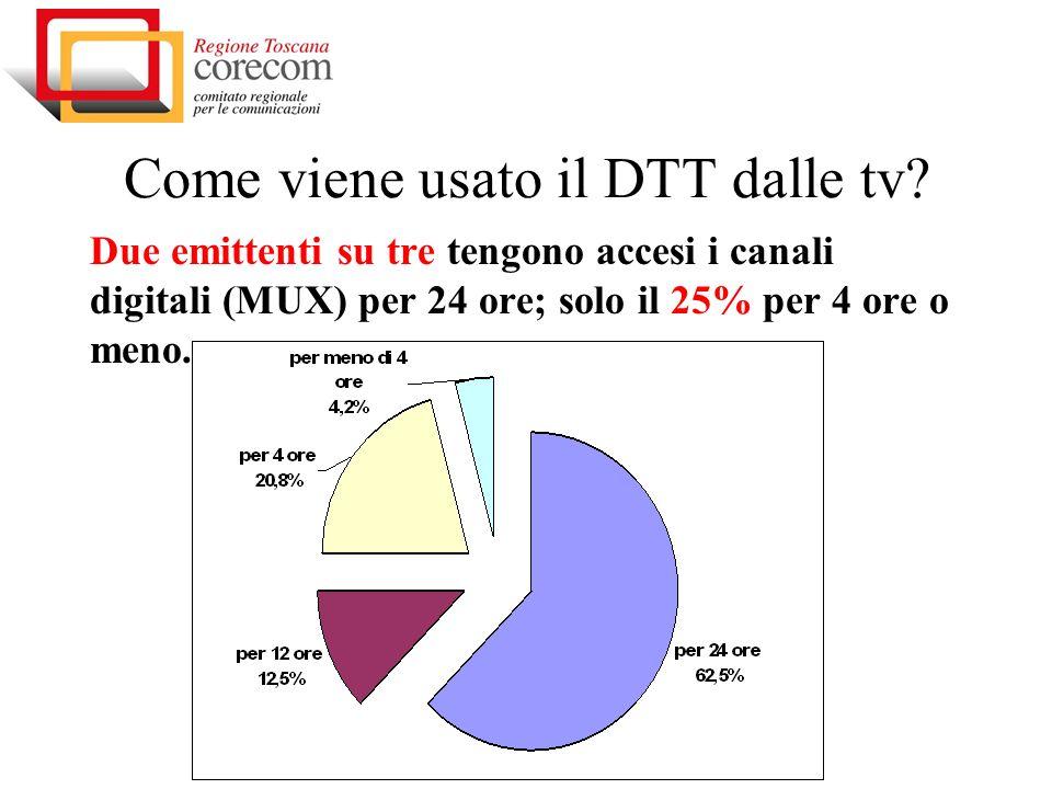 Come viene usato il DTT dalle tv? Due emittenti su tre tengono accesi i canali digitali (MUX) per 24 ore; solo il 25% per 4 ore o meno.