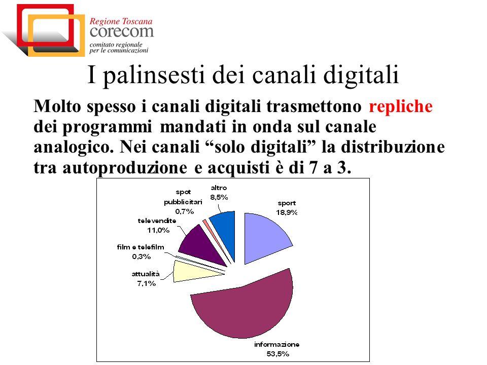 I palinsesti dei canali digitali Molto spesso i canali digitali trasmettono repliche dei programmi mandati in onda sul canale analogico. Nei canali so
