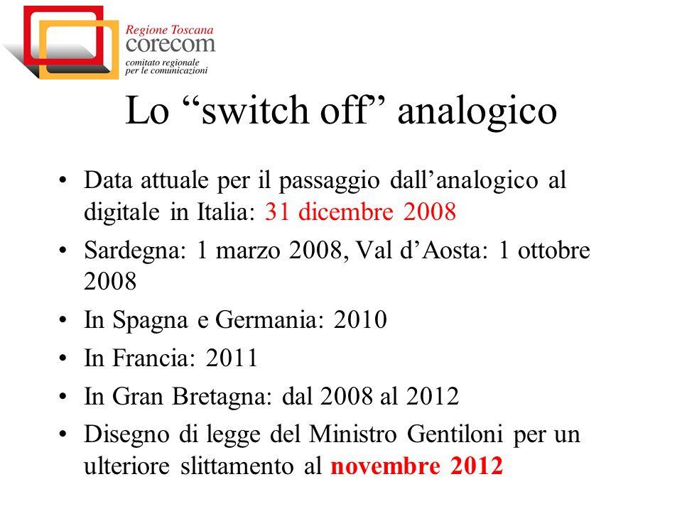 Lo switch off analogico Data attuale per il passaggio dallanalogico al digitale in Italia: 31 dicembre 2008 Sardegna: 1 marzo 2008, Val dAosta: 1 otto
