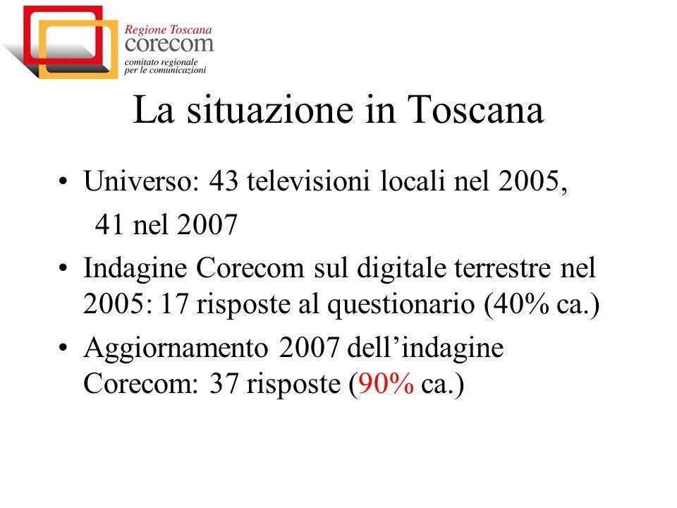 La situazione in Toscana Universo: 43 televisioni locali nel 2005, 41 nel 2007 Indagine Corecom sul digitale terrestre nel 2005: 17 risposte al questi