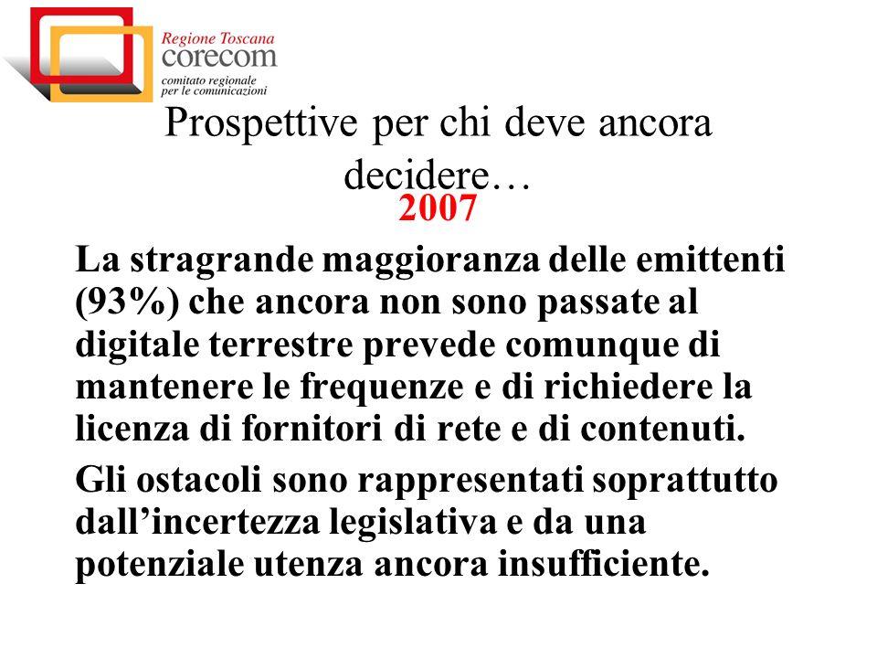 Prospettive per chi deve ancora decidere… 2007 La stragrande maggioranza delle emittenti (93%) che ancora non sono passate al digitale terrestre preve