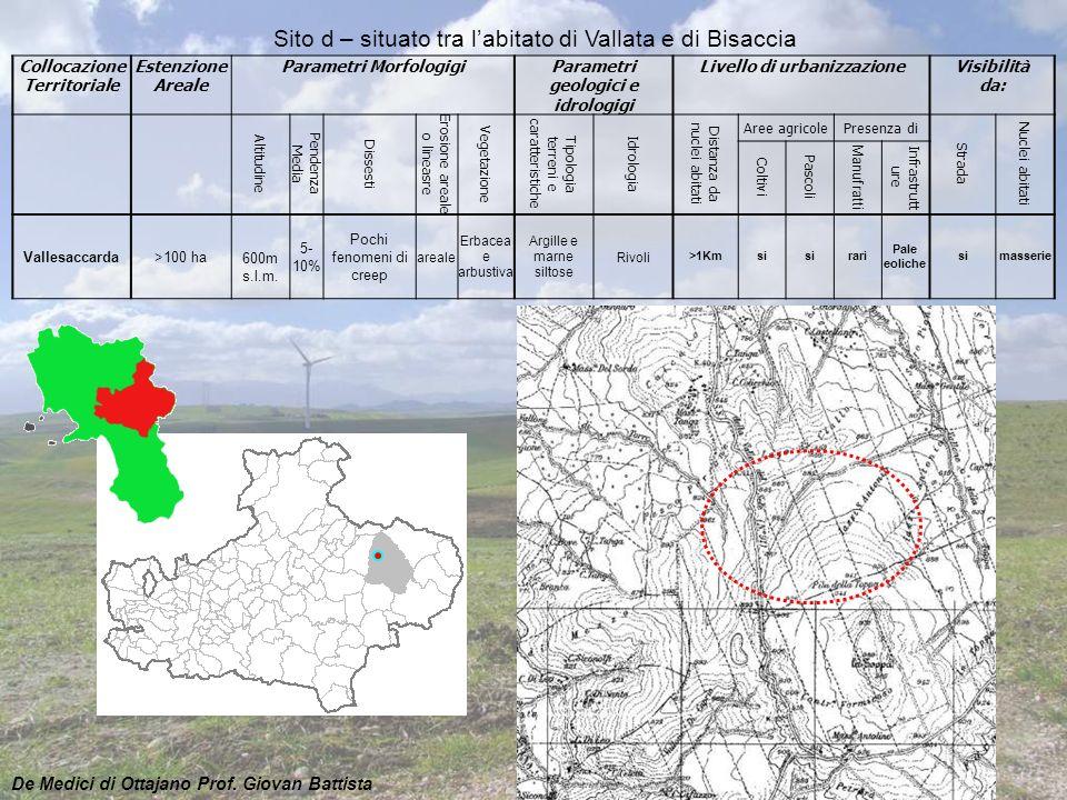 Sito d – situato tra labitato di Vallata e di Bisaccia Collocazione Territoriale Estenzione Areale Parametri MorfologigiParametri geologici e idrologi