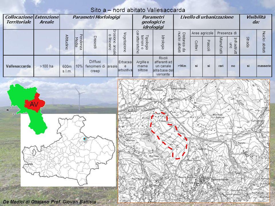 Sito a – nord abitato Vallesaccarda Collocazione Territoriale Estenzione Areale Parametri MorfologigiParametri geologici e idrologigi Livello di urban