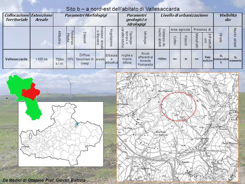 Sito b – a nord-est dellabitato di Vallesaccarda Collocazione Territoriale Estenzione Areale Parametri MorfologigiParametri geologici e idrologigi Liv