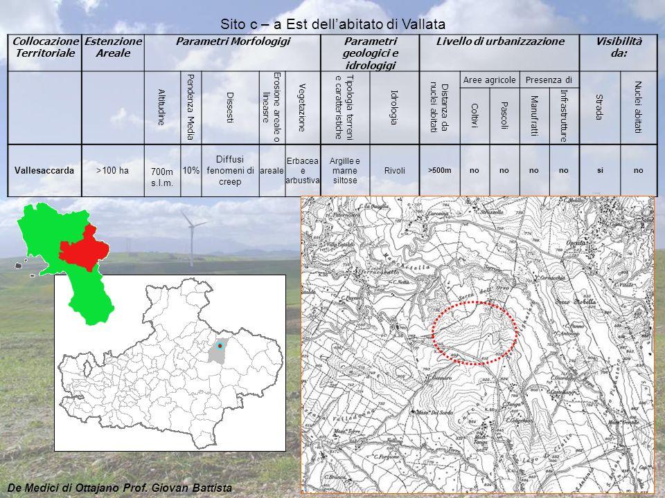 Sito c – a Est dellabitato di Vallata Collocazione Territoriale Estenzione Areale Parametri MorfologigiParametri geologici e idrologigi Livello di urb