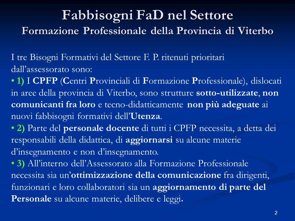 1 Provincia di Viterbo Assessorato alla Formazione Professionale: 1.