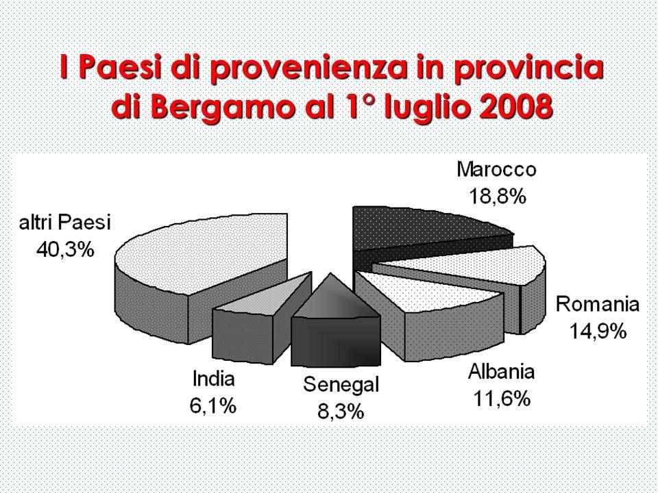 I Paesi di provenienza in provincia di Bergamo al 1° luglio 2008