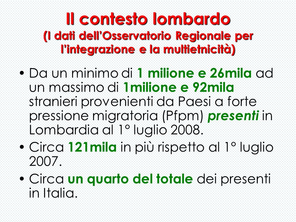Il contesto lombardo (I dati dellOsservatorio Regionale per lintegrazione e la multietnicità) Da un minimo di 1 milione e 26mila ad un massimo di 1mil